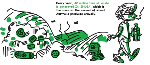 Ever year, 42 million tons of waste is generated in India, which is the same as the amount of wheat Australia produces annually